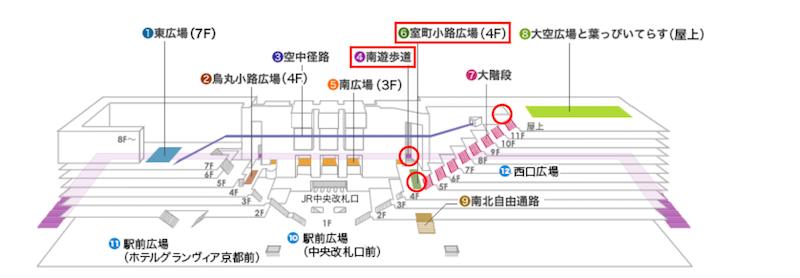 京都駅 喫煙所